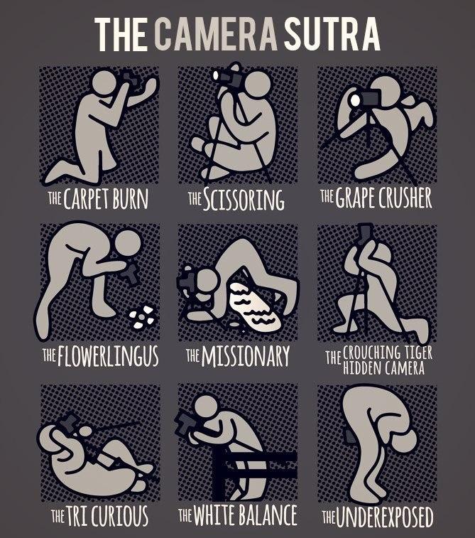 camerasutra